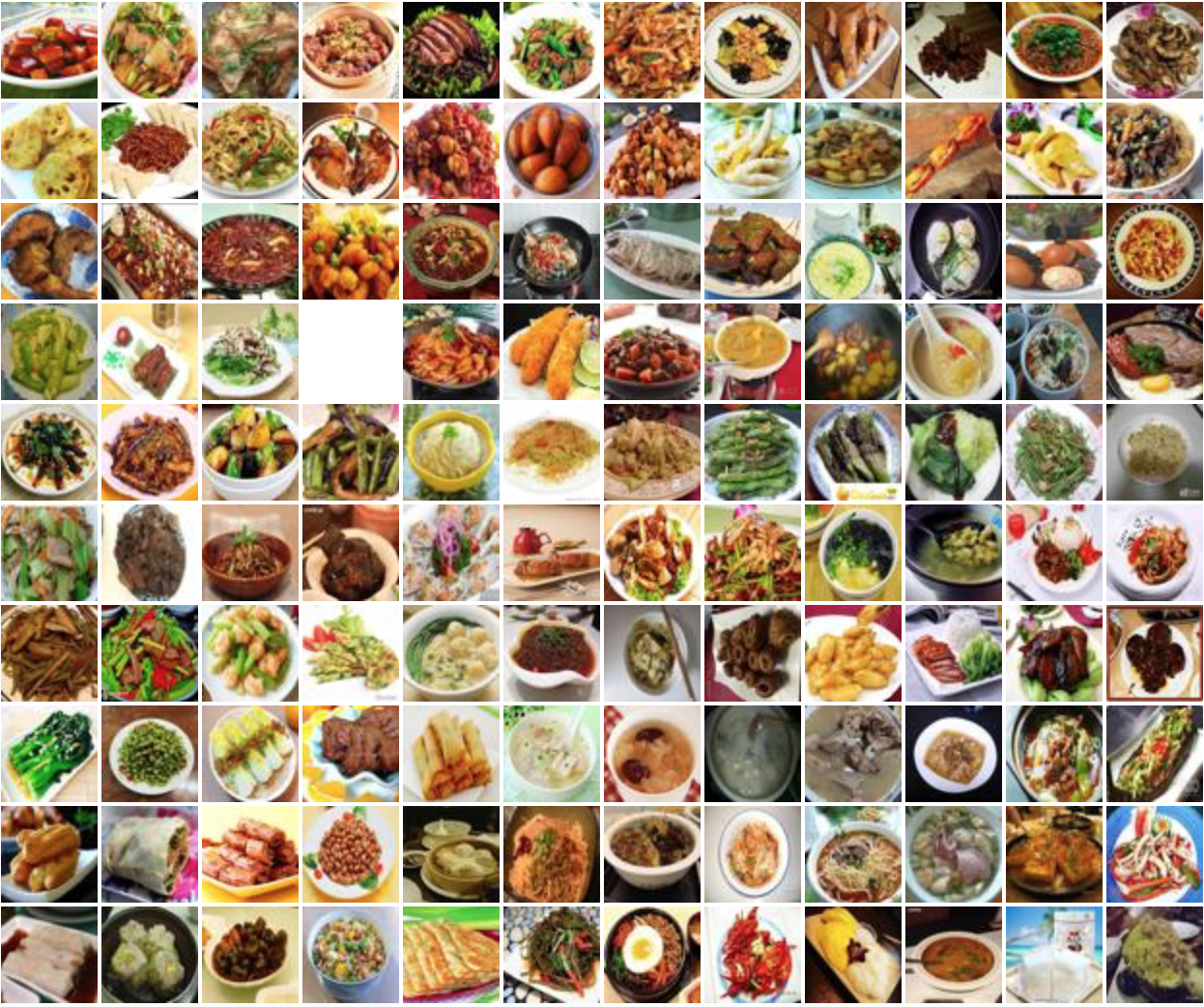 Jingjing chen homepage vireo food 172 contains 110241 food images from 172 categories and most of the categories are popular chinese dishes each image has been manully labeled forumfinder Image collections